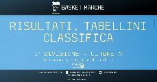 https://www.basketmarche.it/immagini_articoli/19-11-2019/prima-divisione-girone-vadese-carpegna-imbattute-acqualagna-pupazzi-fano-corsare-bene-candelara-120.jpg