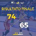 https://www.basketmarche.it/immagini_articoli/20-01-2019/poderosa-montegranaro-regola-coriaceo-basket-ravenna-120.jpg