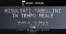 https://www.basketmarche.it/immagini_articoli/20-01-2020/under-eccellenza-girone-risultati-finali-ritorno-tempo-reale-120.jpg