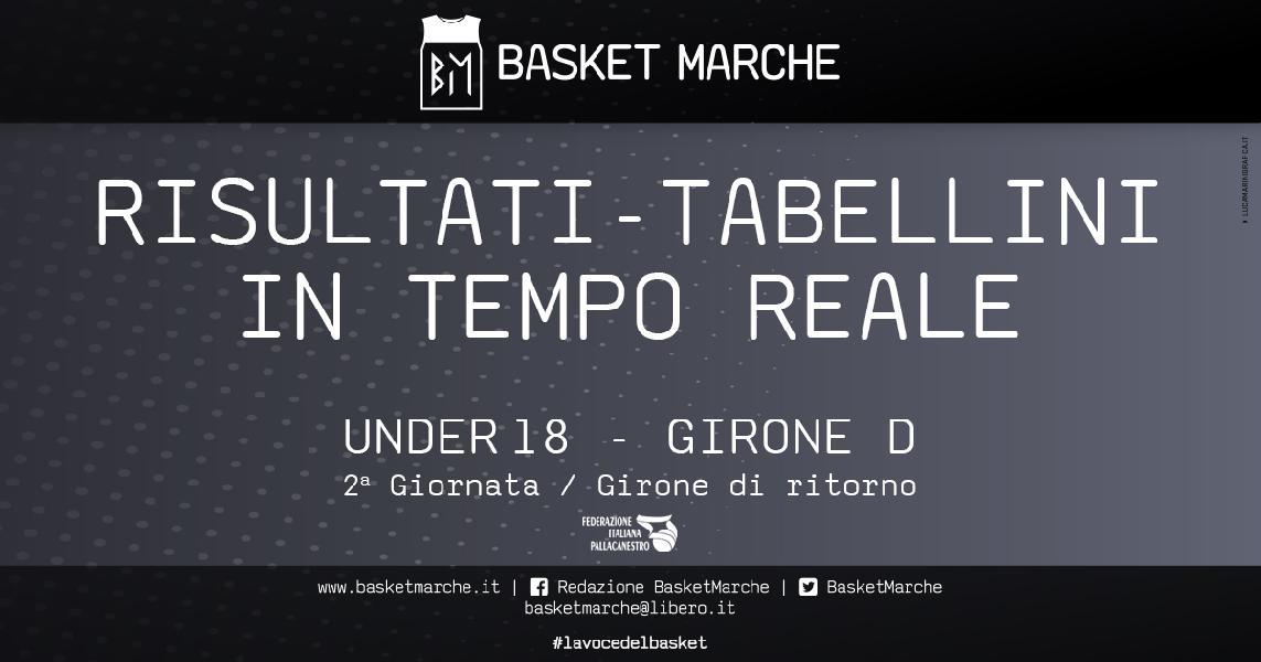 https://www.basketmarche.it/immagini_articoli/20-01-2020/under-eccellenza-girone-risultati-finali-ritorno-tempo-reale-600.jpg