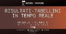 https://www.basketmarche.it/immagini_articoli/20-01-2020/under-eccellenza-live-gioca-ritorno-girone-risultati-finali-tempo-reale-120.jpg
