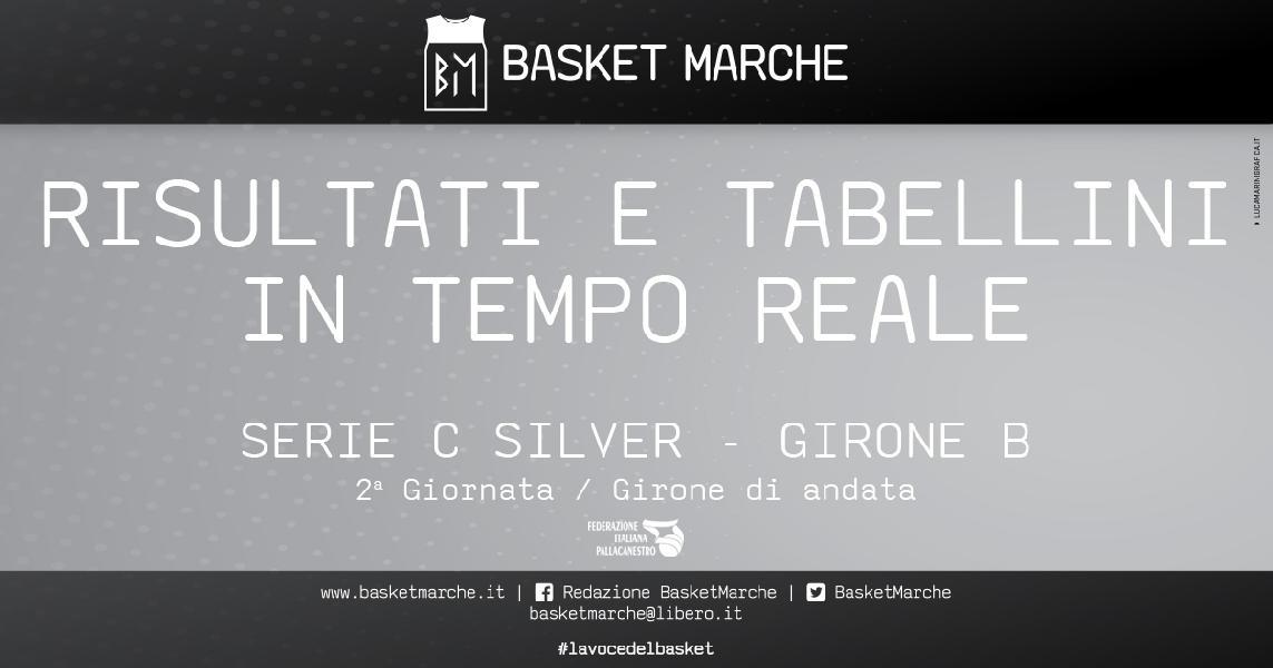 https://www.basketmarche.it/immagini_articoli/20-03-2021/serie-silver-live-risultati-giornata-girone-tempo-reale-600.jpg