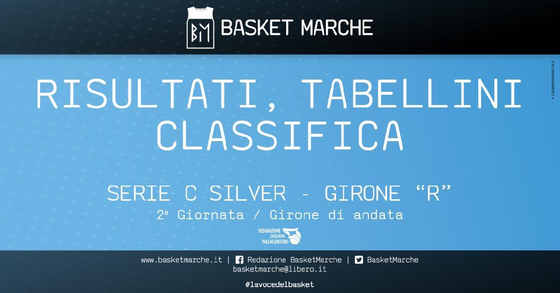 https://www.basketmarche.it/immagini_articoli/20-05-2021/serie-silver-girone-convincente-vittoria-chem-virtus-porto-giorgio-600.jpg