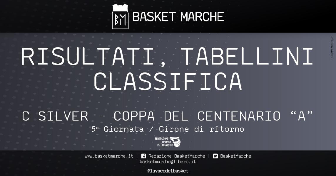https://www.basketmarche.it/immagini_articoli/20-06-2021/silver-coppa-centenario-girone-ultime-giornata-vittorie-urbania-montemarciano-600.jpg