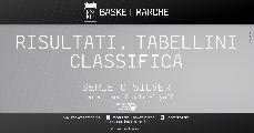 https://www.basketmarche.it/immagini_articoli/20-06-2021/silver-playoff-taurus-jesi-campli-torre-spes-sono-finali-120.jpg