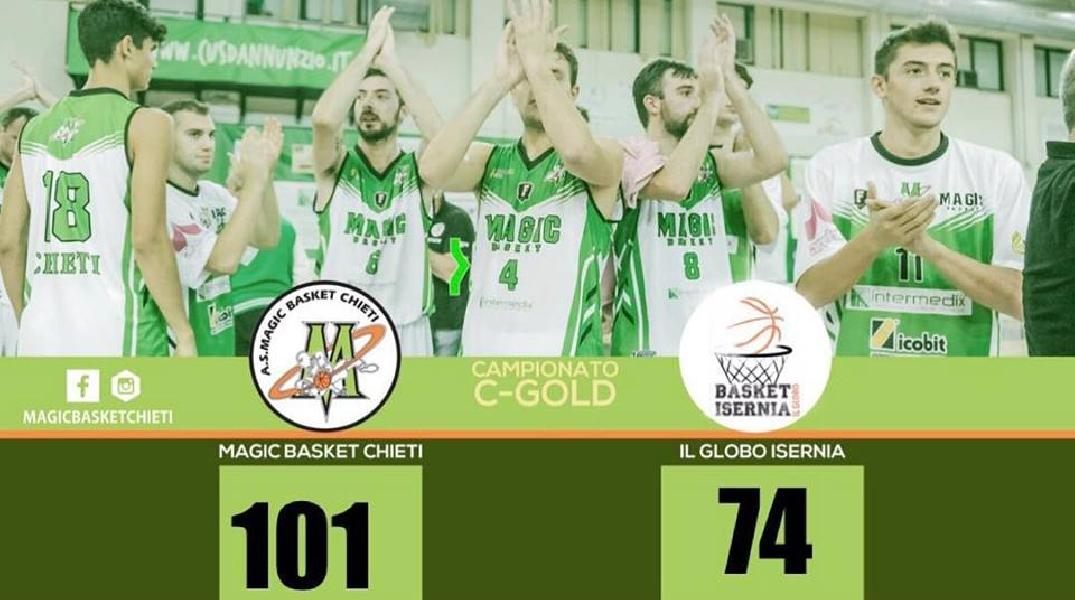 https://www.basketmarche.it/immagini_articoli/20-10-2018/magic-basket-chieti-travolge-isernia-basket-600.jpg