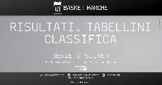 https://www.basketmarche.it/immagini_articoli/20-10-2019/serie-silver-urbania-tolentino-imbattute-bene-recanati-todi-loreto-montemarciano-stamura-corsara-120.jpg