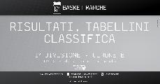 https://www.basketmarche.it/immagini_articoli/21-01-2020/prima-divisione-girone-polverigi-chiude-andata-imbattuta-seguono-orsal-titans-montemarciano-aggancia-adriatico-120.jpg