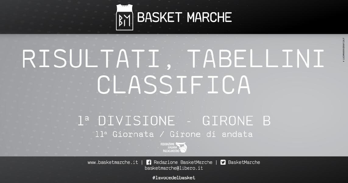 https://www.basketmarche.it/immagini_articoli/21-01-2020/prima-divisione-girone-polverigi-chiude-andata-imbattuta-seguono-orsal-titans-montemarciano-aggancia-adriatico-600.jpg