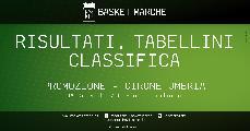 https://www.basketmarche.it/immagini_articoli/21-01-2020/promozione-umbria-bastia-altotevere-comando-soriano-cade-orvieto-bene-perugia-pontevecchio-120.jpg