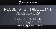 https://www.basketmarche.it/immagini_articoli/21-01-2020/under-eccellenza-girone-vittorie-interne-pontevecchio-perugia-trapani-paolo-corsare-120.jpg