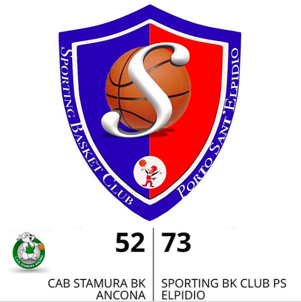 https://www.basketmarche.it/immagini_articoli/21-01-2020/under-gold-sporting-pselpidio-espugna-campo-stamura-ancona-600.png
