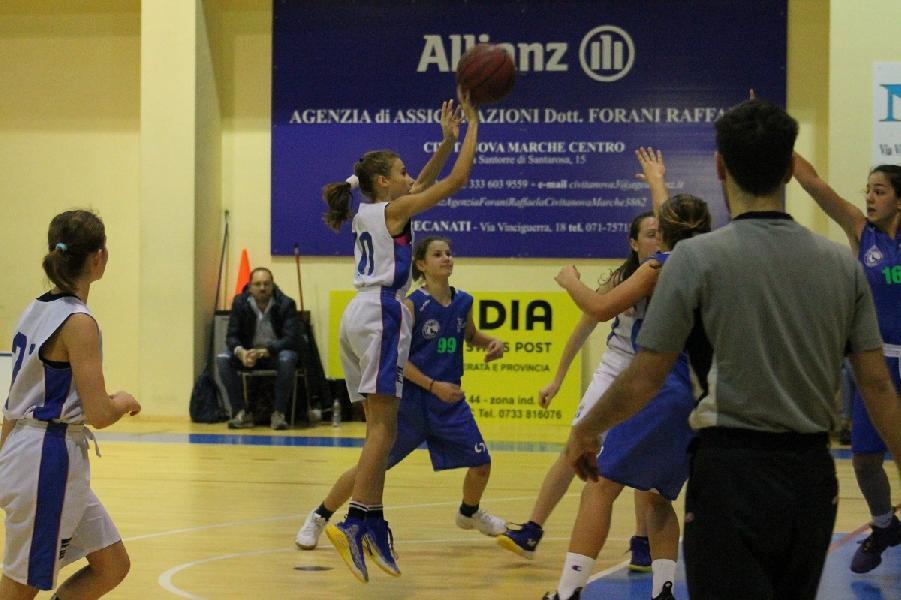 https://www.basketmarche.it/immagini_articoli/21-02-2019/continuano-successi-squadre-giovanili-feba-civitanova-600.jpg