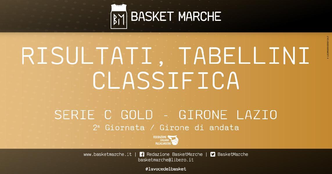 https://www.basketmarche.it/immagini_articoli/21-03-2021/gold-lazio-fortitudo-roma-unica-imbattuta-colpaccio-alfa-omega-ostia-600.jpg