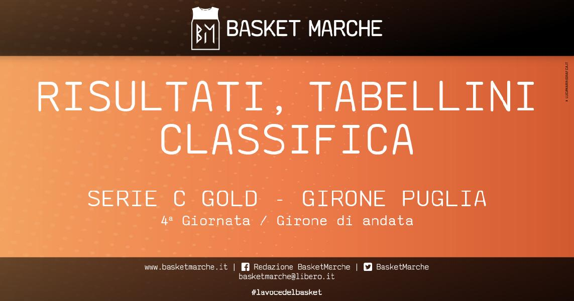 https://www.basketmarche.it/immagini_articoli/21-03-2021/gold-puglia-colpi-esterni-basket-corato-molfetta-matteotti-corato-correre-600.jpg