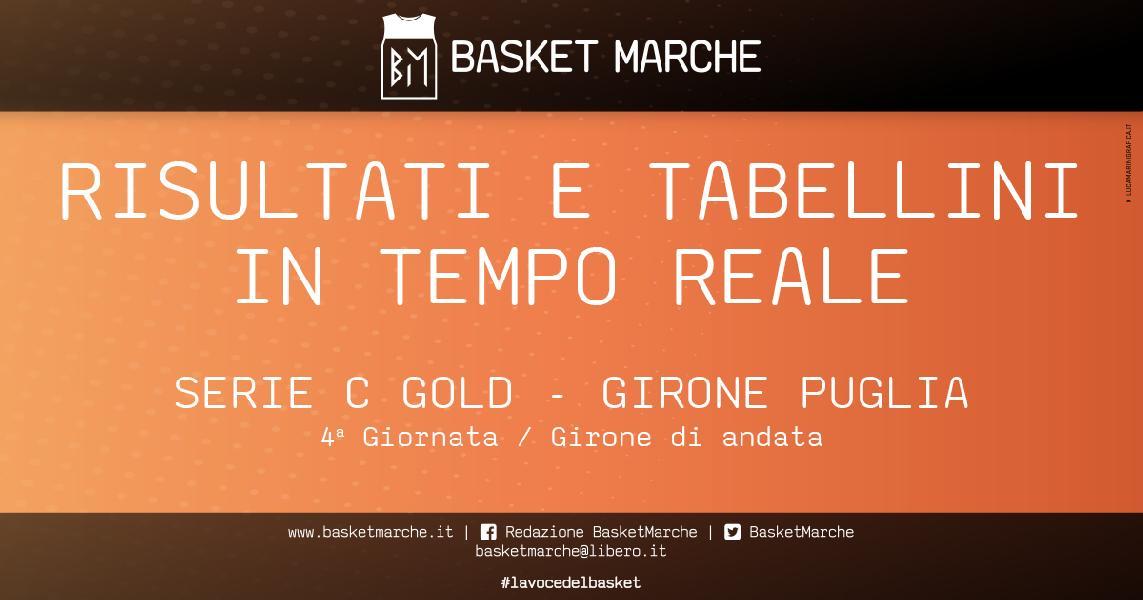 https://www.basketmarche.it/immagini_articoli/21-03-2021/gold-puglia-live-risultati-tabellini-giornata-tempo-reale-600.jpg