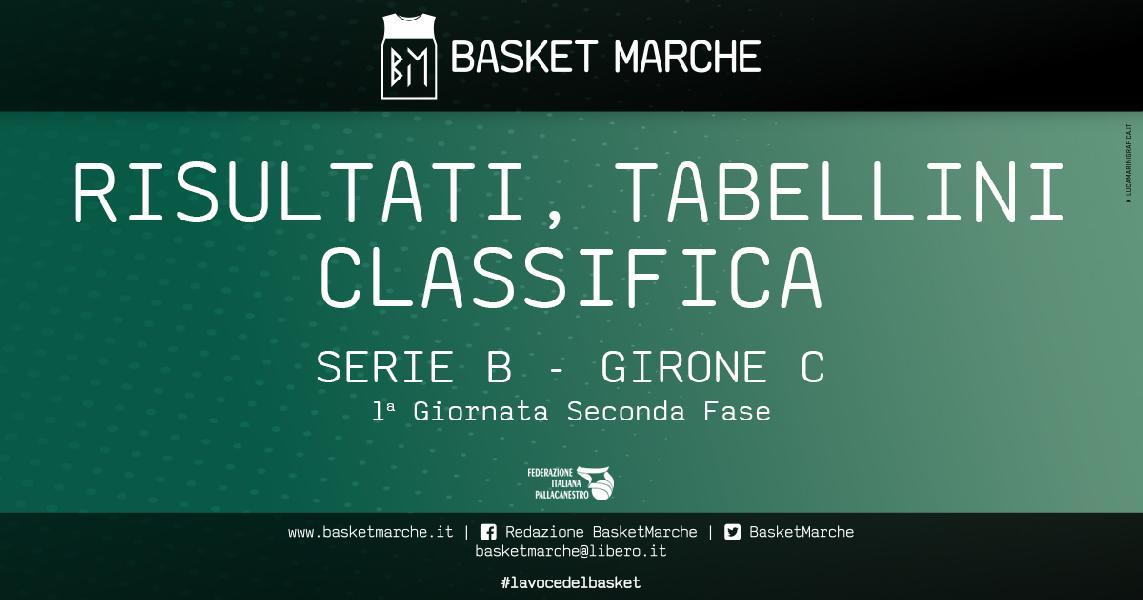 https://www.basketmarche.it/immagini_articoli/21-03-2021/serie-girone-ancona-fabriano-vincono-trasferta-bene-mestre-cividale-monfalcone-virtus-padova-600.jpg