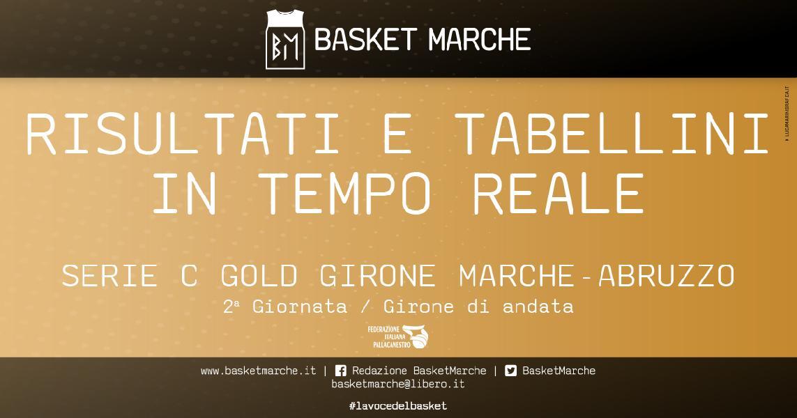 https://www.basketmarche.it/immagini_articoli/21-03-2021/serie-gold-live-risultati-tabellini-giornata-tempo-reale-600.jpg