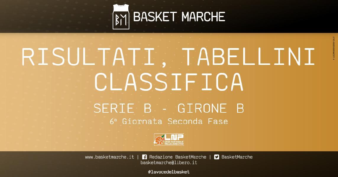 https://www.basketmarche.it/immagini_articoli/21-04-2021/serie-girone-piacenza-blinda-posto-bene-sangiorgese-pavia-torrenova-bernareggio-cremona-600.jpg