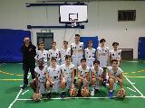 https://www.basketmarche.it/immagini_articoli/21-05-2019/giovanili-settimana-settore-giovanile-robur-family-osimo-120.jpg