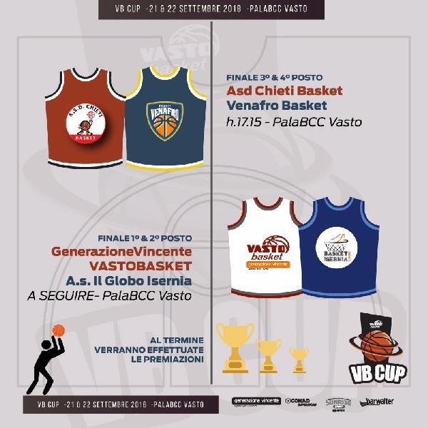 https://www.basketmarche.it/immagini_articoli/21-09-2018/serie-silver-netta-vittoria-vasto-basket-basket-venafro-600.jpg