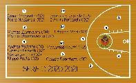 https://www.basketmarche.it/immagini_articoli/21-09-2020/vigor-matelica-ufficializzato-roster-serie-sono-volti-120.jpg