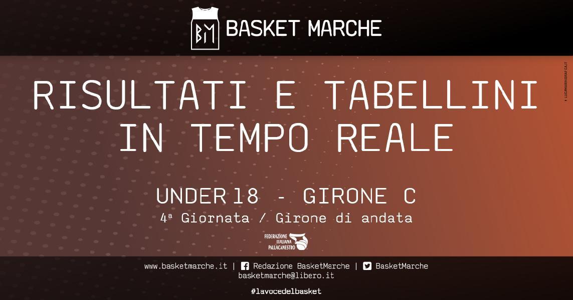 https://www.basketmarche.it/immagini_articoli/21-10-2019/under-eccellenza-live-gioca-giornata-risultati-girone-tempo-reale-600.jpg