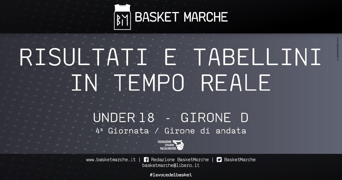 https://www.basketmarche.it/immagini_articoli/21-10-2019/under-eccellenza-live-girone-risultati-giornata-tempo-reale-600.jpg