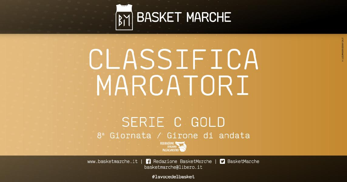 https://www.basketmarche.it/immagini_articoli/21-11-2019/gold-goran-oluic-comando-classifica-marcatori-davanti-simas-raupys-darius-stonkus-600.jpg