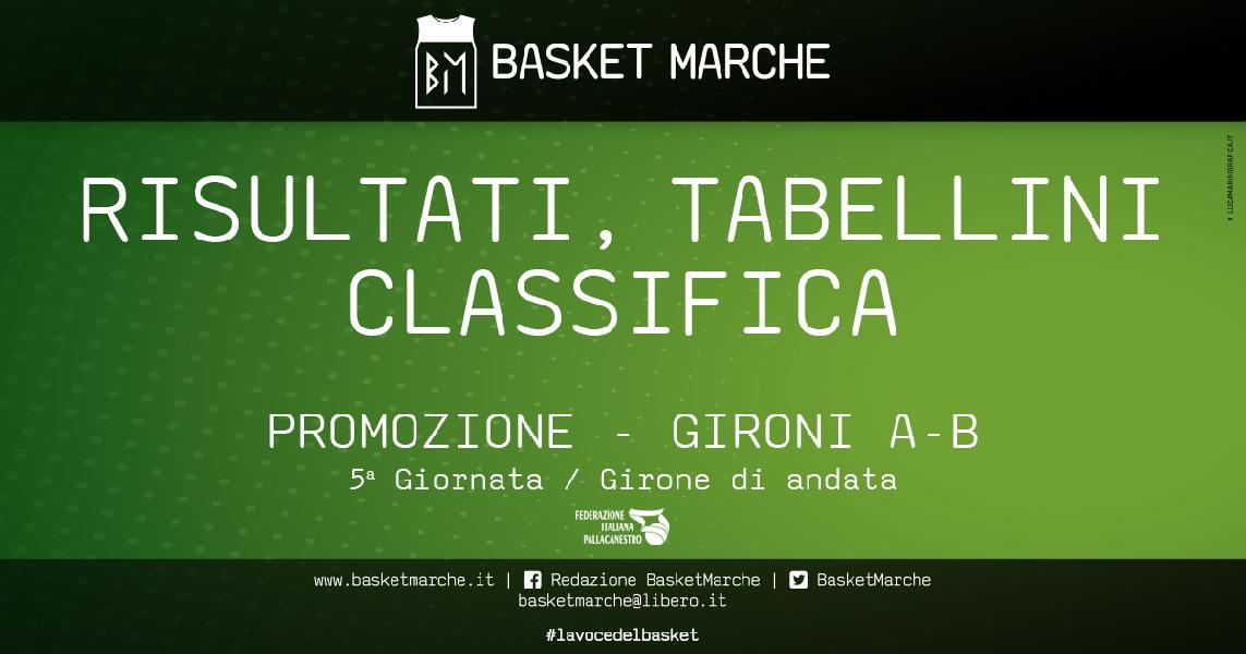 https://www.basketmarche.it/immagini_articoli/21-11-2019/promozione-gare-gioved-vuelle-derby-pesaro-basket-ancora-imbattuta-bene-600.jpg