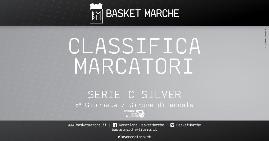 C Silver Leonardo Marini Guida La Classifica Marcatori Davanti A Simone De Angelis E Tommaso Cognigni Serie C Silver Girone Marche Umbria