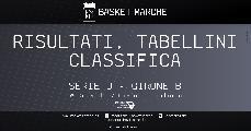 https://www.basketmarche.it/immagini_articoli/22-02-2020/regionale-girone-macerata-pedaso-corrono-forte-bene-ascoli-morrovalle-matelica-basket-fermo-derby-120.jpg