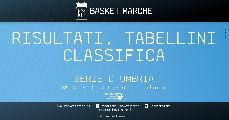 https://www.basketmarche.it/immagini_articoli/22-02-2020/regionale-umbria-assisi-cade-terni-bene-atomika-ellera-uisp-perugia-colpi-fara-sabina-giromondo-120.jpg
