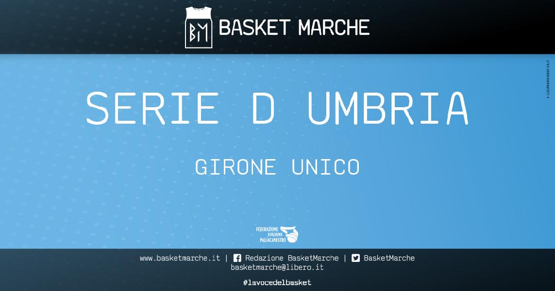 https://www.basketmarche.it/immagini_articoli/22-05-2020/regionale-umbria-1920-comunicata-classifica-definitiva-basket-assisi-chiude-primo-posto-600.jpg