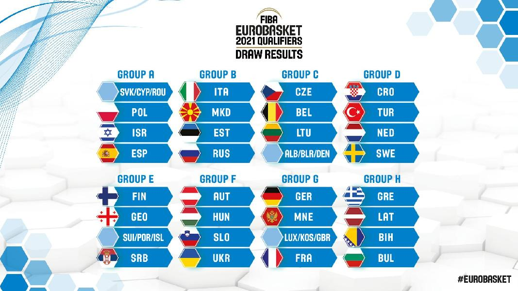 https://www.basketmarche.it/immagini_articoli/22-07-2019/sorteggi-eurobasket-2021-nazionale-coach-sacchetti-russia-north-macedonia-estonia-600.jpg