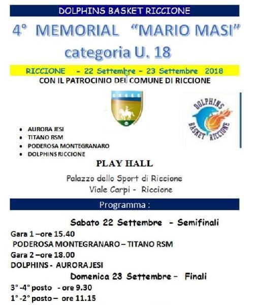 https://www.basketmarche.it/immagini_articoli/22-09-2018/under-eccellenza-pallacanestro-titanorbr-supera-poderosa-montegranaro-semifinale-memorial-mario-masi-600.jpg