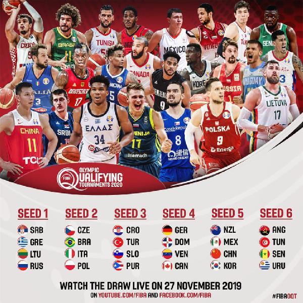 https://www.basketmarche.it/immagini_articoli/22-11-2019/tornei-olimpici-2020-italia-inserita-fascia-mercoled-novembre-sorteggio-600.jpg