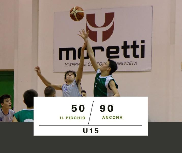 https://www.basketmarche.it/immagini_articoli/23-01-2020/under-eccellenza-stamura-ancona-espugna-campo-picchio-civitanova-600.jpg