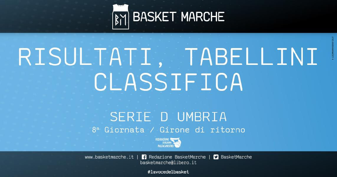 https://www.basketmarche.it/immagini_articoli/23-02-2020/regionale-umbria-cannara-raggiunge-assisi-testa-bene-atomika-ellera-terni-colpi-fara-orvieto-uisp-600.jpg