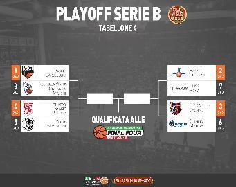 https://www.basketmarche.it/immagini_articoli/23-04-2018/serie-b-nazionale-la-virtus-civitanova-chiude-all-ottavo-posto-ai-playoff-c-è-barcellona-270.jpg