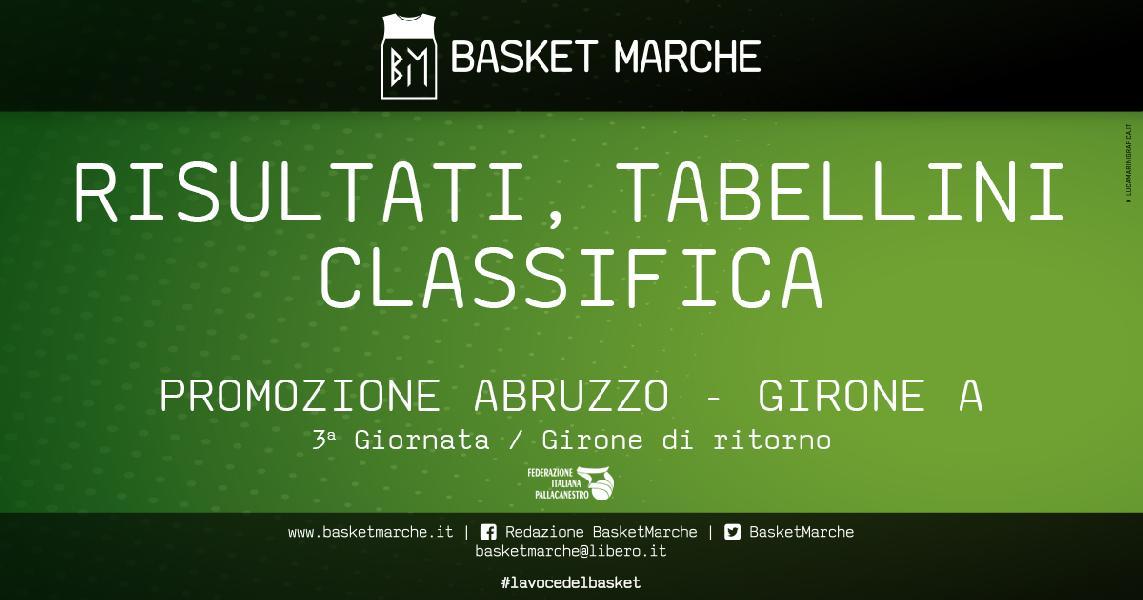 https://www.basketmarche.it/immagini_articoli/23-05-2021/promozione-abruzzo-girone-basket-ortona-chiude-fase-comando-prima-gioia-salvo-600.jpg