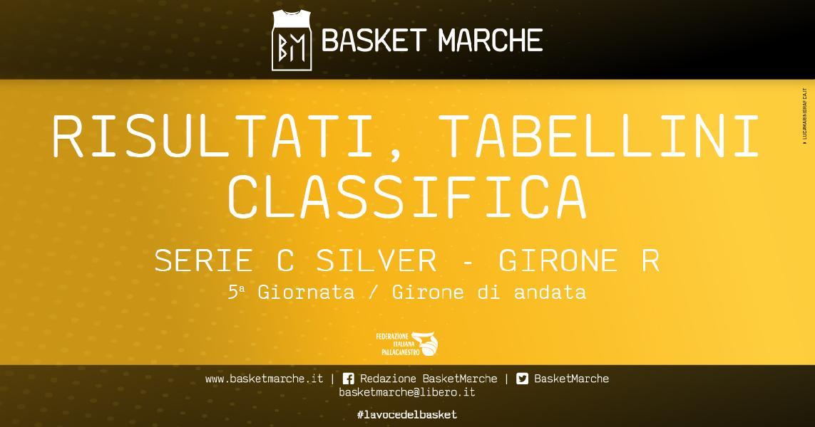https://www.basketmarche.it/immagini_articoli/23-05-2021/serie-silver-girone-vittorie-interne-porto-giorgio-roseto-600.jpg