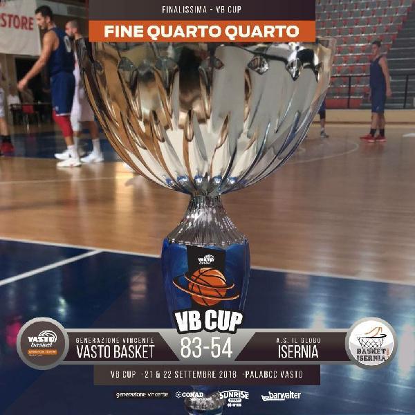 https://www.basketmarche.it/immagini_articoli/23-09-2018/serie-silver-vasto-basket-domina-finale-isernia-basket-aggiudica-600.jpg