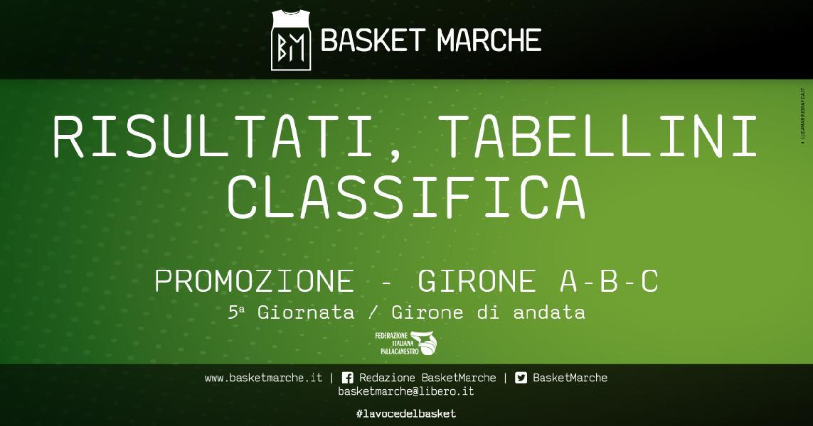 https://www.basketmarche.it/immagini_articoli/23-11-2019/promozione-risultati-tabellini-quinta-giornata-ancora-squadre-imbattute-600.jpg