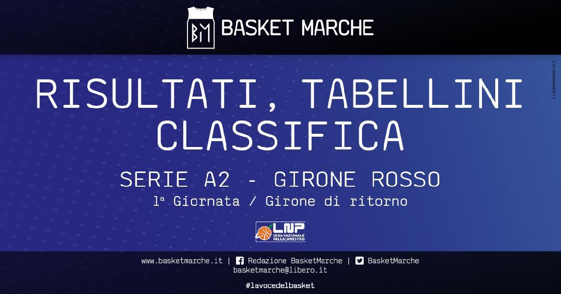 https://www.basketmarche.it/immagini_articoli/24-01-2021/serie-rosso-forl-correre-napoli-ravenna-corsare-bene-scafati-pistoia-ferrara-600.jpg