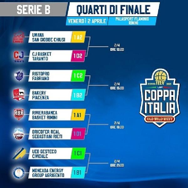 https://www.basketmarche.it/immagini_articoli/24-03-2021/serie-definite-sedi-calendario-orari-final-eight-coppa-italia-600.jpg