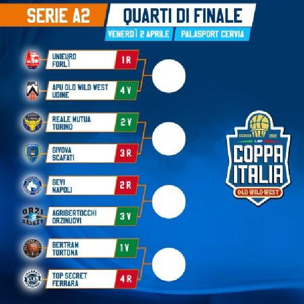 https://www.basketmarche.it/immagini_articoli/24-03-2021/serie-definito-tabellone-final-eight-coppa-italia-600.jpg