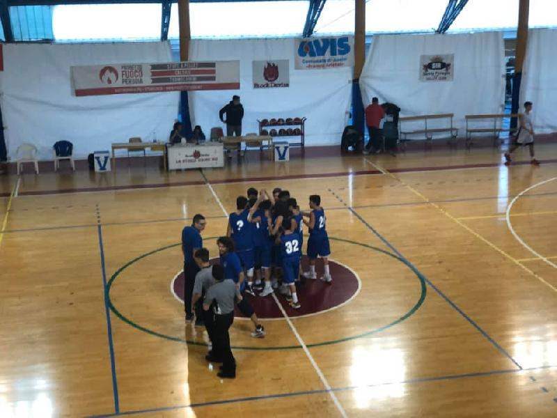 https://www.basketmarche.it/immagini_articoli/24-10-2019/under-eccellenza-sporting-pselpidio-passa-volata-campo-virtus-assisi-600.jpg