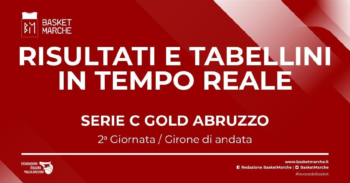 https://www.basketmarche.it/immagini_articoli/24-10-2021/gold-abruzzo-live-risultati-tabellini-giornata-600.jpg