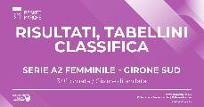 https://www.basketmarche.it/immagini_articoli/24-10-2021/serie-femminile-anticipi-vittorie-valdarno-firenze-battipaglia-spezia-120.jpg